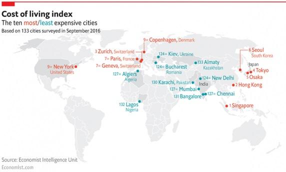 Ranking ciudades más caras del mundo