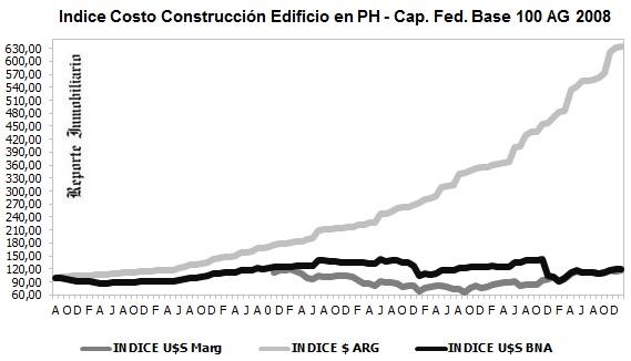 costos construcción enero 2017
