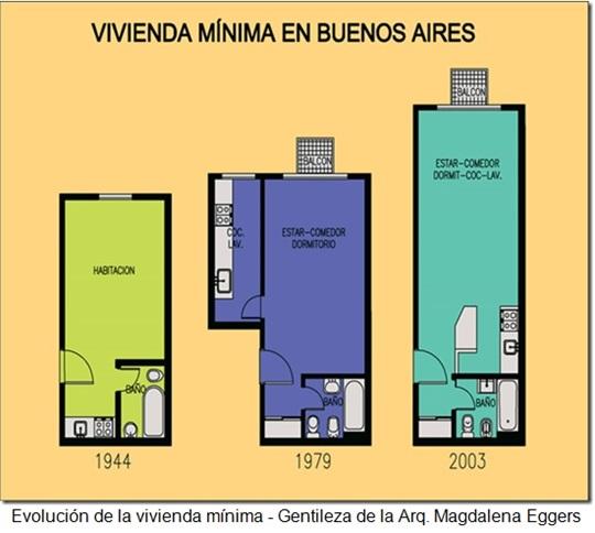 viviendas minimas