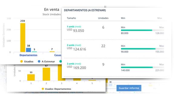 Market Analytics Reporte Inmobiliario